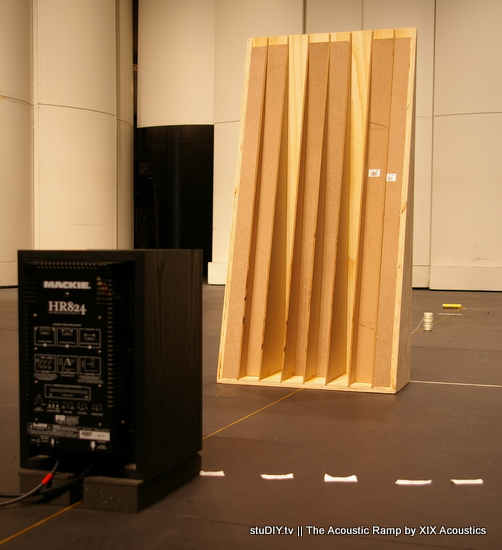 Testing the Acoustic Ramp